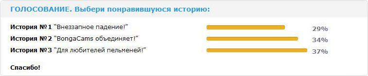 Предварительные результаты конкурса «Подари улыбку и выиграй 1000 Токенов!»